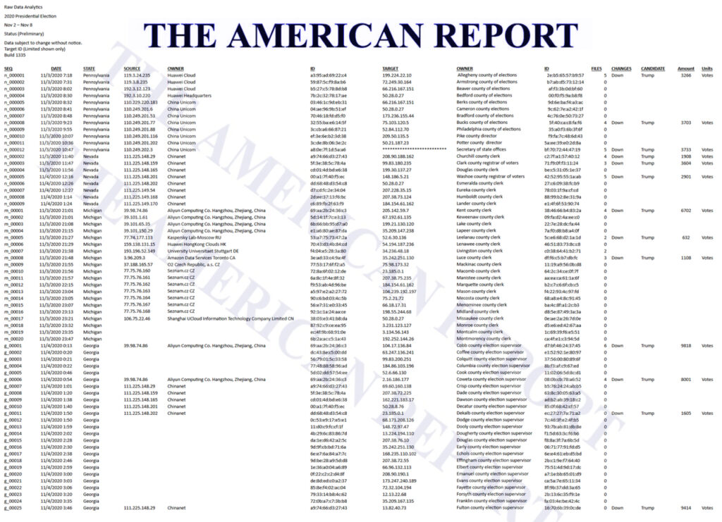 2020 PRESIDENTIAL ELECTION HACK - THE AMERICAN REPORT