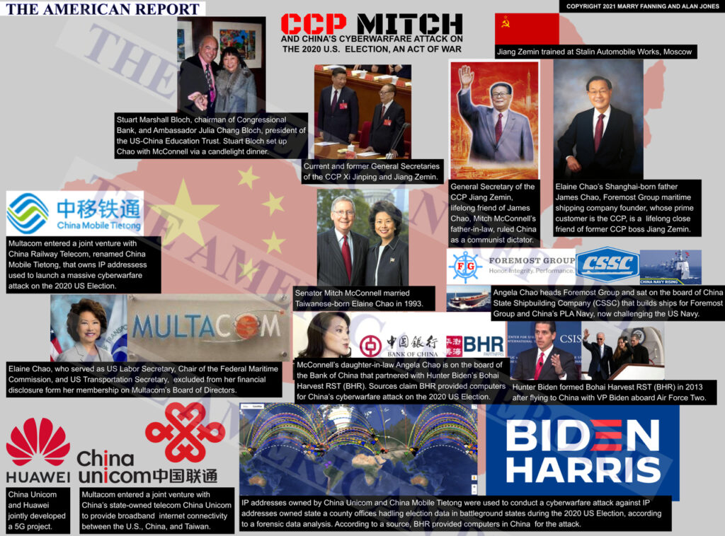 CCP MITCH MCCONNELL AND CHINA'S CYBERWARFARE ATTACK ON THE 2020 US ELECTION - THE AMERICAN REPORT