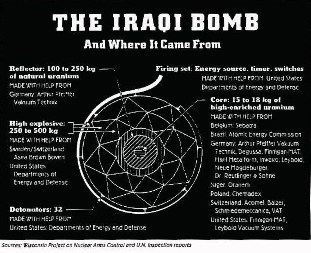 THE IRAQI BEACH BALL MINIATURIZED NUCLEAR WEAPON - THE AMERICAN REPORT